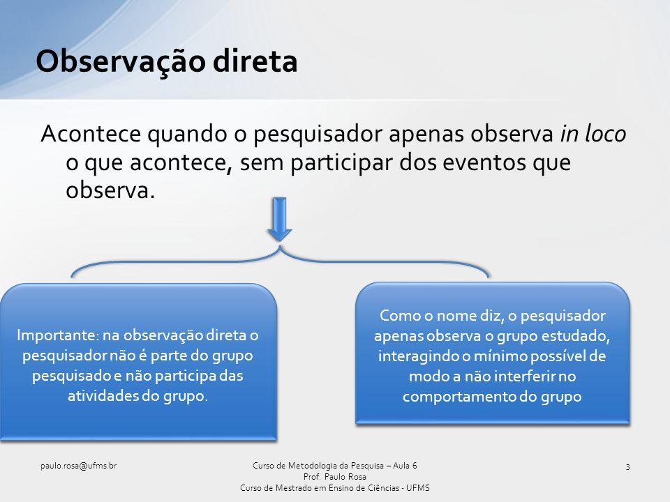 Pesquisa Etnográfica (cont.) – Relatório de Campo paulo.rosa@ufms.br 24 Curso de Metodologia da Pesquisa – Aula 6 Prof.