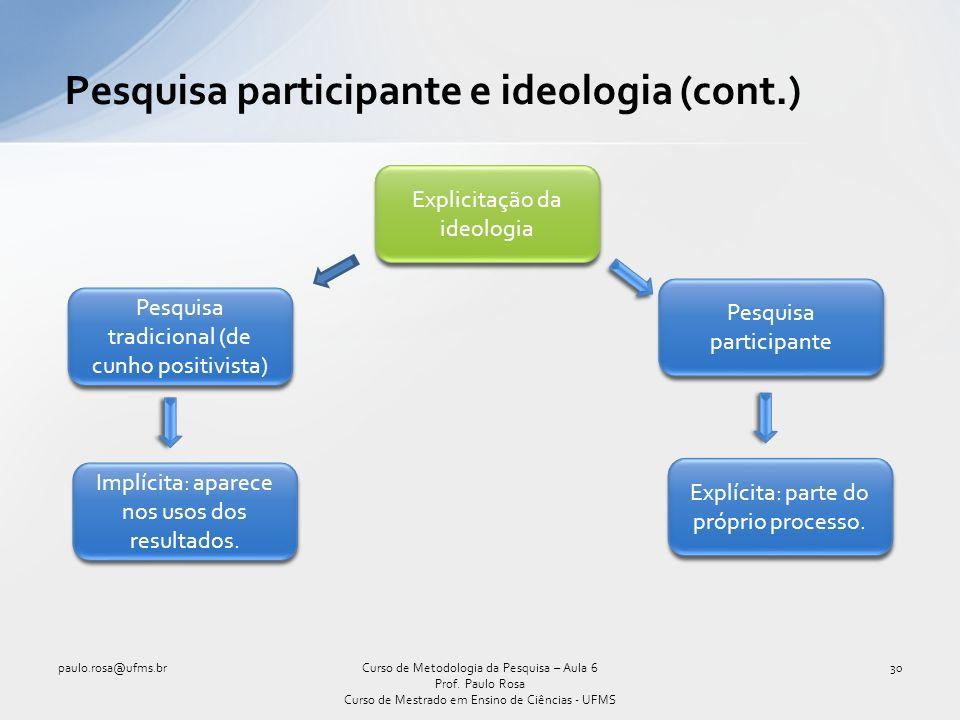 Pesquisa participante e ideologia (cont.) paulo.rosa@ufms.br30Curso de Metodologia da Pesquisa – Aula 6 Prof.