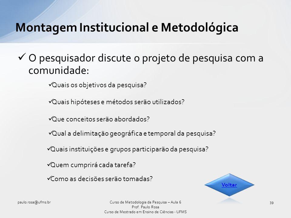 O pesquisador discute o projeto de pesquisa com a comunidade: Montagem Institucional e Metodológica paulo.rosa@ufms.br39Curso de Metodologia da Pesquisa – Aula 6 Prof.