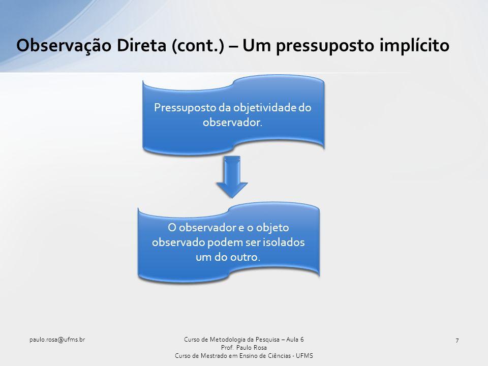 Observação Direta (cont.) – Um pressuposto implícito paulo.rosa@ufms.br7Curso de Metodologia da Pesquisa – Aula 6 Prof.