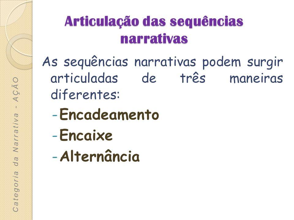 Articulação das sequências narrativas As sequências narrativas podem surgir articuladas de três maneiras diferentes: -Encadeamento -Encaixe -Alternânc