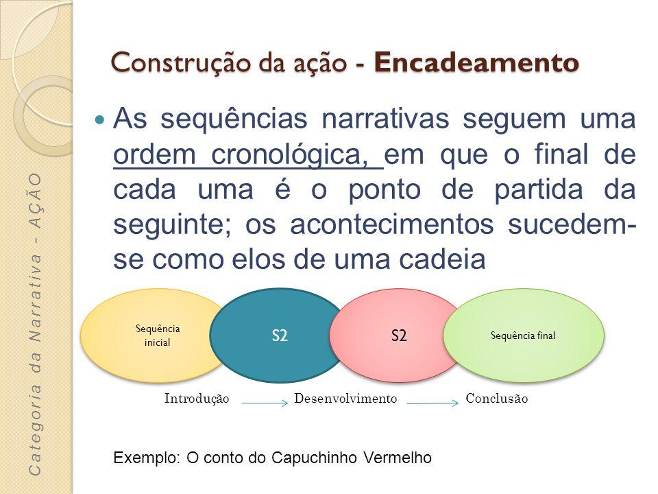 Construção da ação - Encadeamento As sequências narrativas seguem uma ordem cronológica, em que o final de cada uma é o ponto de partida da seguinte;