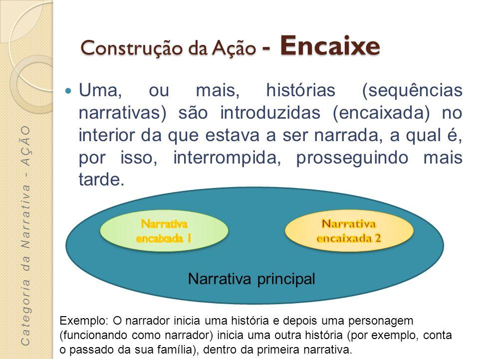 Construção da Ação - Encaixe Uma, ou mais, histórias (sequências narrativas) são introduzidas (encaixada) no interior da que estava a ser narrada, a q