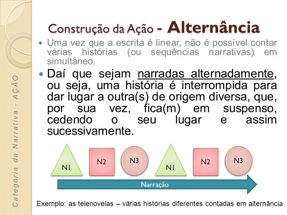 Construção da Ação - Alternância Uma vez que a escrita é linear, não é possível contar várias histórias (ou sequências narrativas) em simultâneo. Daí