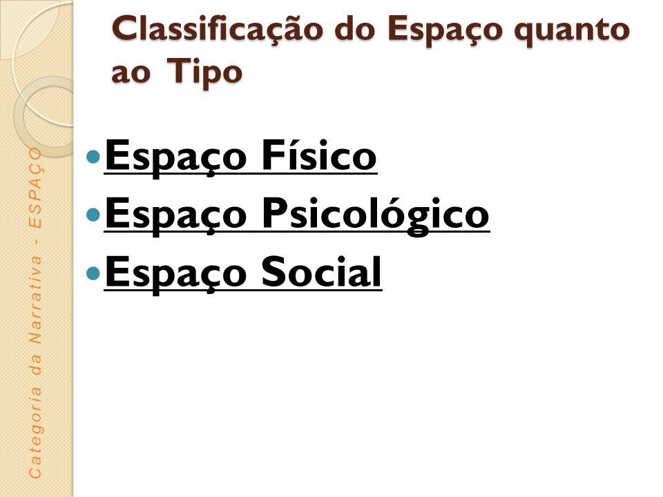 Classificação do Espaço quanto ao Tipo Espaço Físico Espaço Psicológico Espaço Social Categoria da Narrativa - ESPAÇO