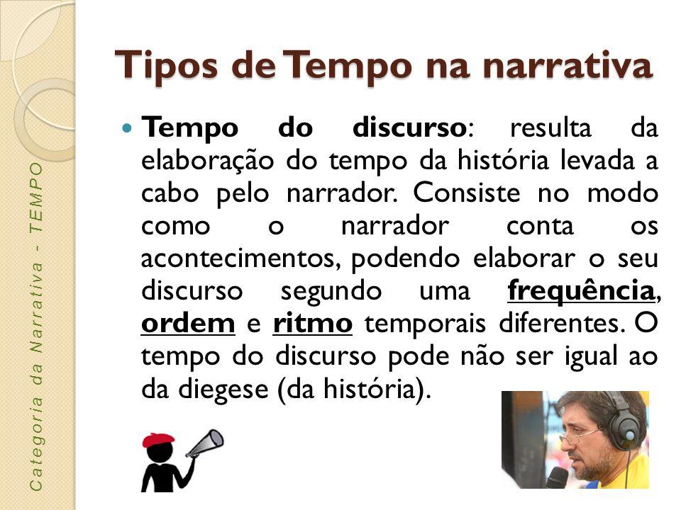 Tipos de Tempo na narrativa Tempo do discurso: resulta da elaboração do tempo da história levada a cabo pelo narrador. Consiste no modo como o narrado