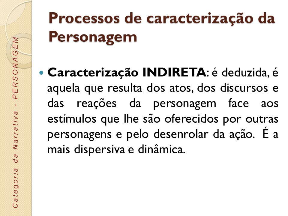 Processos de caracterização da Personagem Caracterização INDIRETA: é deduzida, é aquela que resulta dos atos, dos discursos e das reações da personage