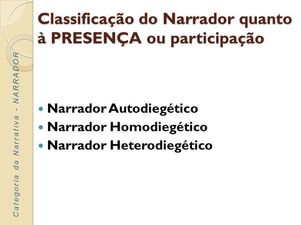 Classificação do Narrador quanto à PRESENÇA ou participação Narrador Autodiegético Narrador Homodiegético Narrador Heterodiegético Categoria da Narrat