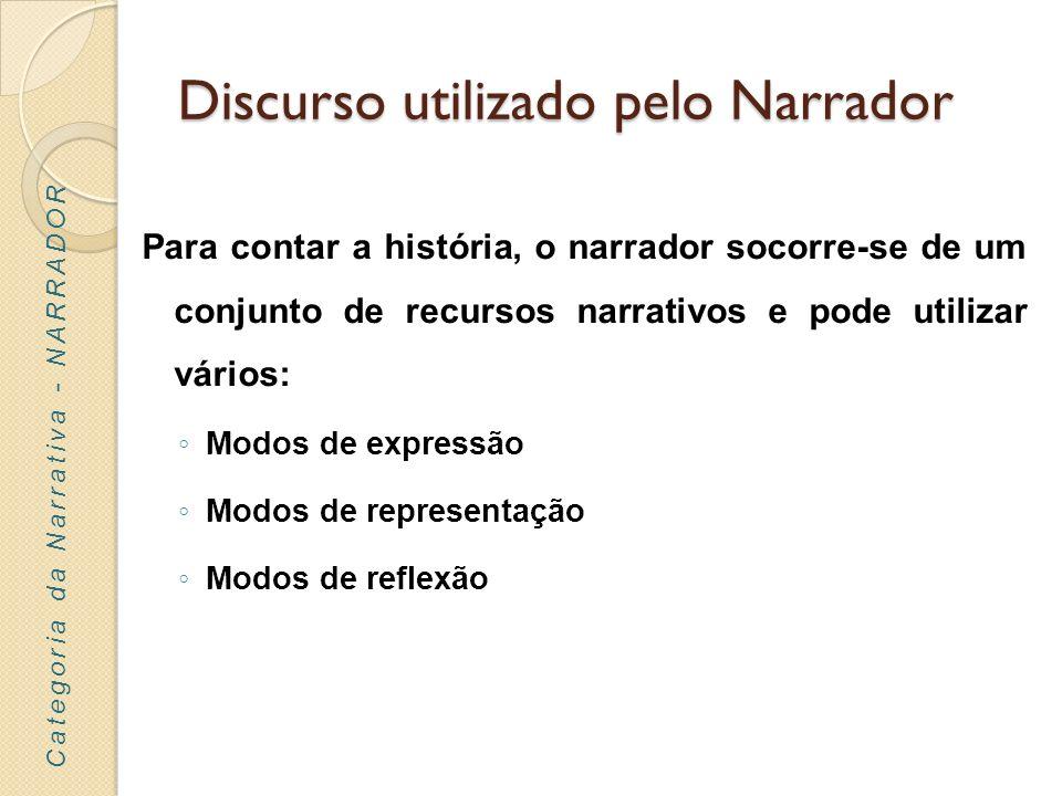 Discurso utilizado pelo Narrador Para contar a história, o narrador socorre-se de um conjunto de recursos narrativos e pode utilizar vários: Modos de