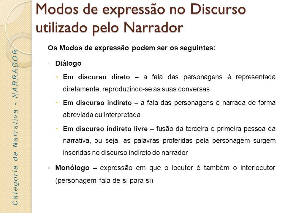 Modos de expressão no Discurso utilizado pelo Narrador Os Modos de expressão podem ser os seguintes: Diálogo Em discurso direto – a fala das personage
