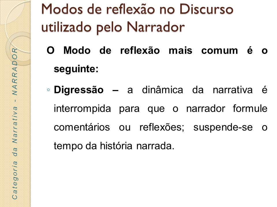 Modos de reflexão no Discurso utilizado pelo Narrador O Modo de reflexão mais comum é o seguinte: Digressão – a dinâmica da narrativa é interrompida p