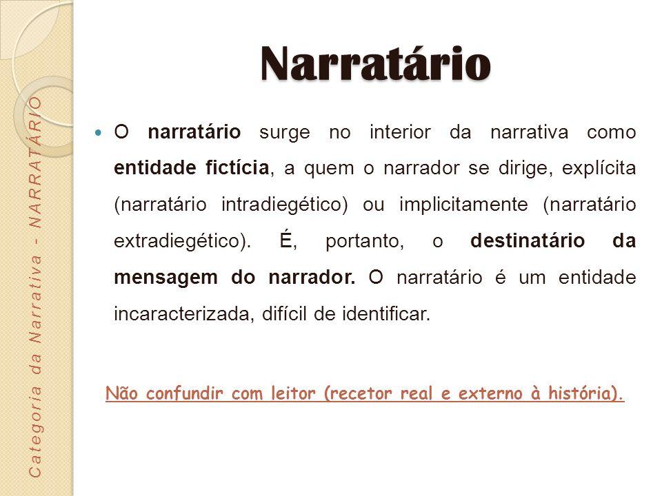 Narratário O narratário surge no interior da narrativa como entidade fictícia, a quem o narrador se dirige, explícita (narratário intradiegético) ou i
