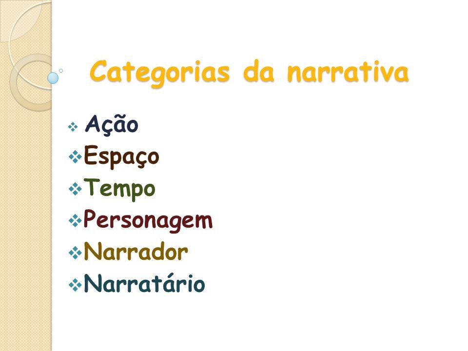 Categorias da narrativa Ação Espaço Tempo Personagem Narrador Narratário