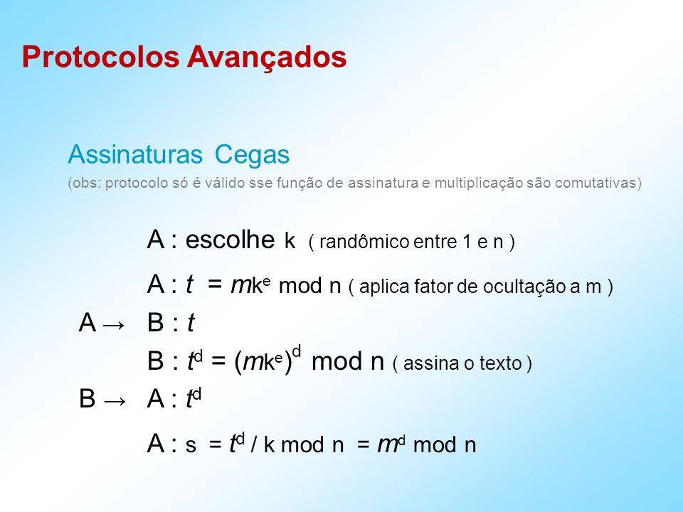 Protocolos Avançados Assinaturas Cegas (obs: protocolo só é válido sse função de assinatura e multiplicação são comutativas) A : escolhe k ( randômico