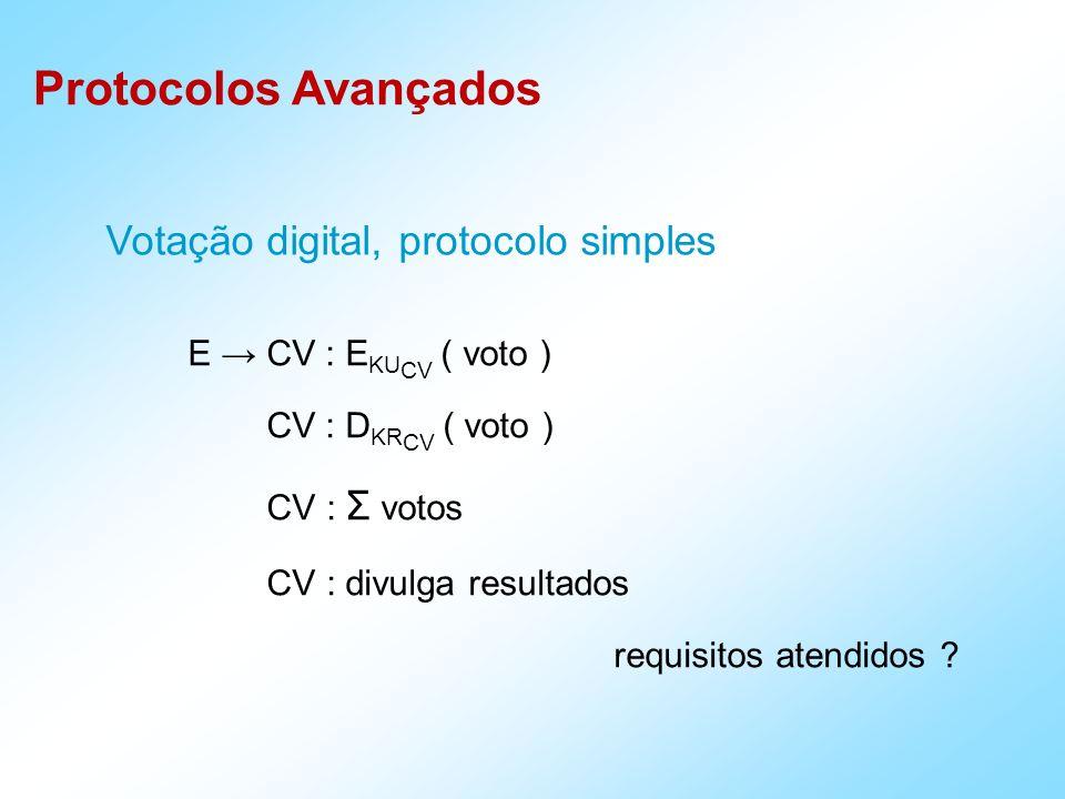 Protocolos Avançados Votação digital, protocolo simples E CV : E KU CV ( voto ) CV : D KR CV ( voto ) CV : Σ votos CV : divulga resultados requisitos