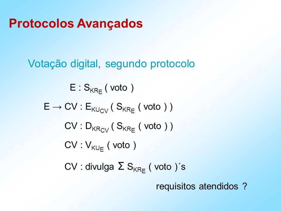 Protocolos Avançados Votação digital, segundo protocolo E : S KR E ( voto ) E CV : E KU CV ( S KR E ( voto ) ) CV : D KR CV ( S KR E ( voto ) ) CV : V KU E ( voto ) CV : divulga Σ S KR E ( voto )´s requisitos atendidos ?