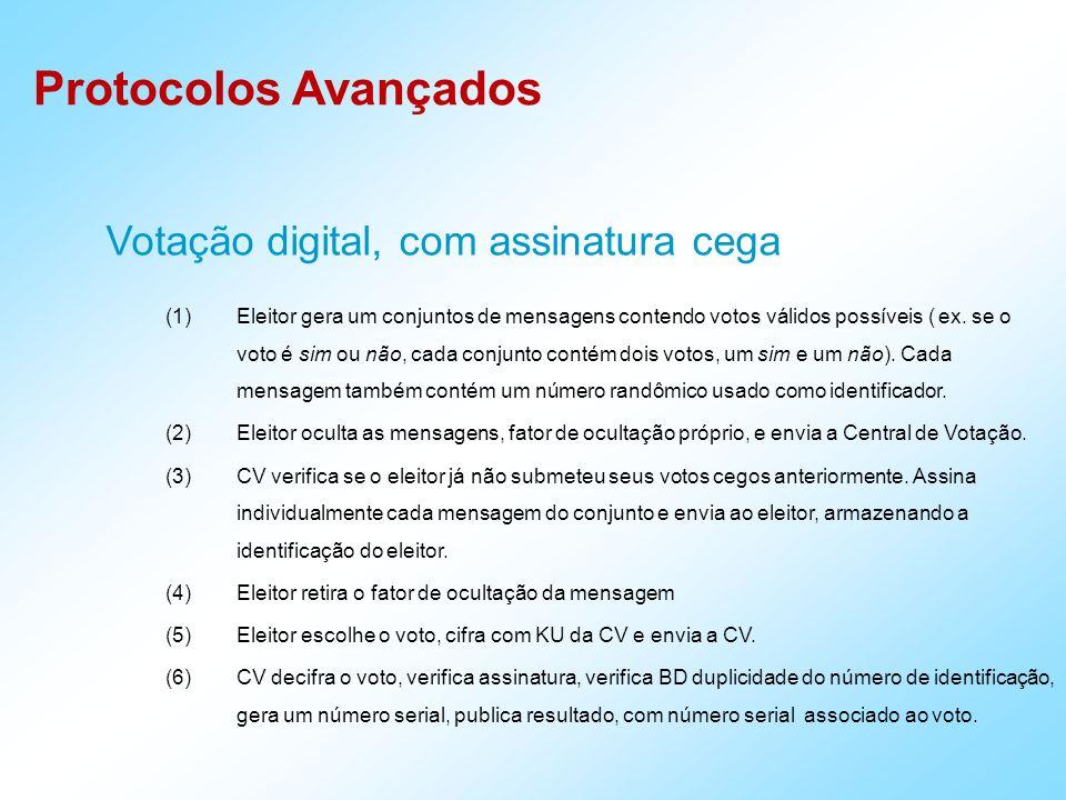 Protocolos Avançados Votação digital, com assinatura cega (1)Eleitor gera um conjuntos de mensagens contendo votos válidos possíveis ( ex. se o voto é