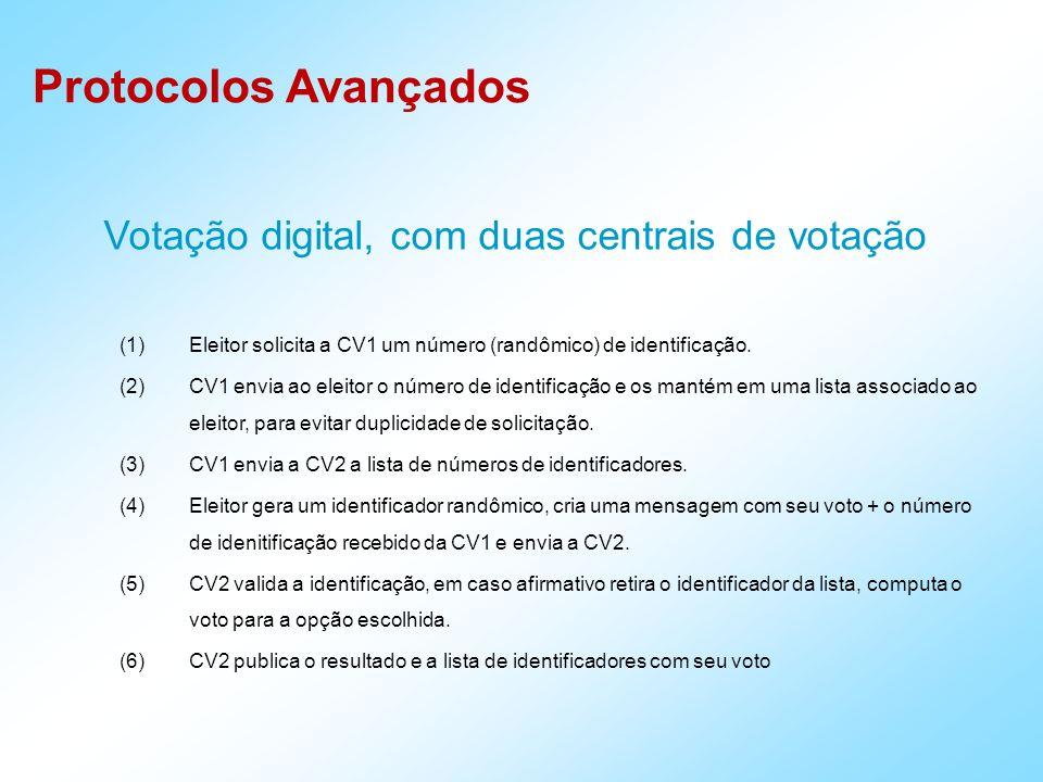Protocolos Avançados Votação digital, com duas centrais de votação (1)Eleitor solicita a CV1 um número (randômico) de identificação. (2)CV1 envia ao e