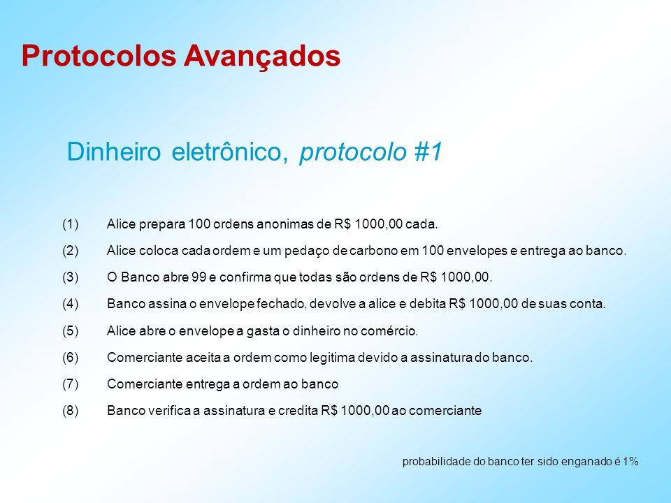Protocolos Avançados Dinheiro eletrônico, protocolo #1 (1)Alice prepara 100 ordens anonimas de R$ 1000,00 cada. (2)Alice coloca cada ordem e um pedaço