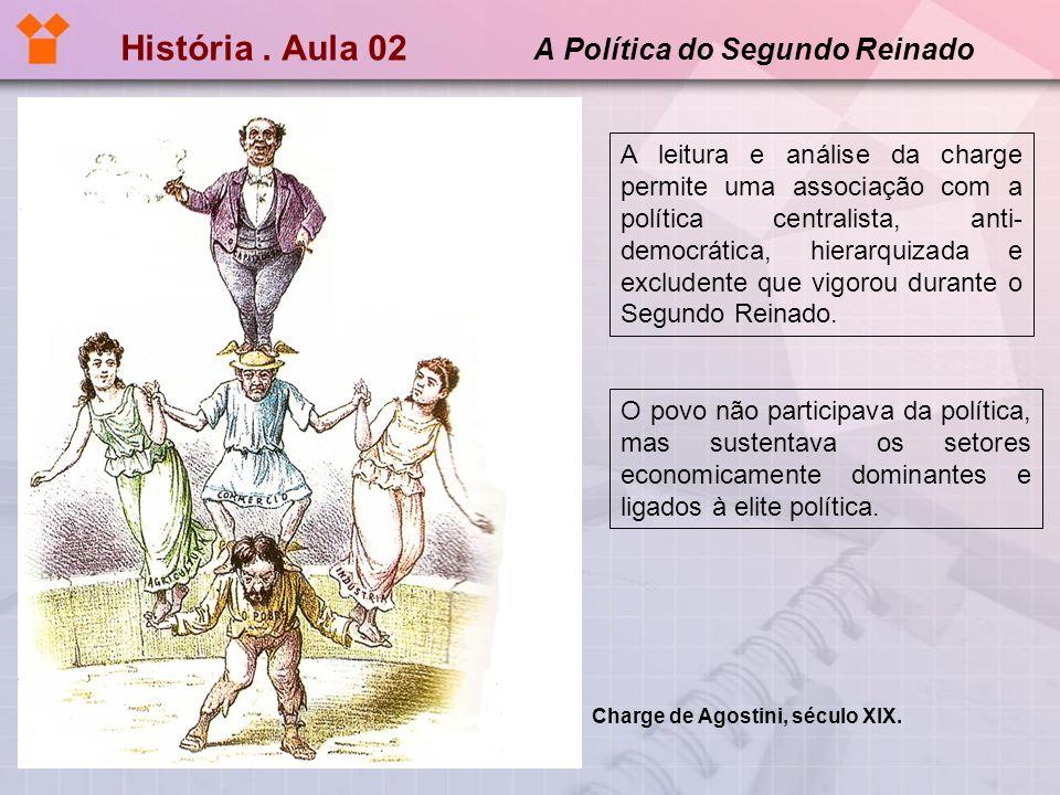 História.Aula 01 A Política do Segundo Reinado 4 – Revolução Praieira 4 – 1 - Onde.