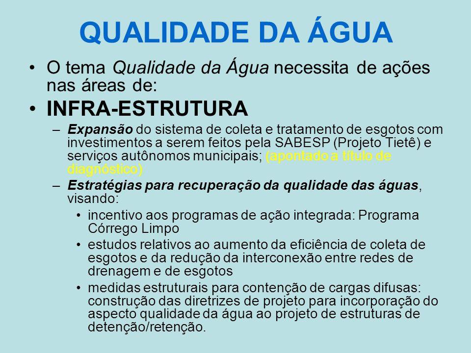QUALIDADE DA ÁGUA O tema Qualidade da Água necessita de ações nas áreas de: INFRA-ESTRUTURA –Expansão do sistema de coleta e tratamento de esgotos com
