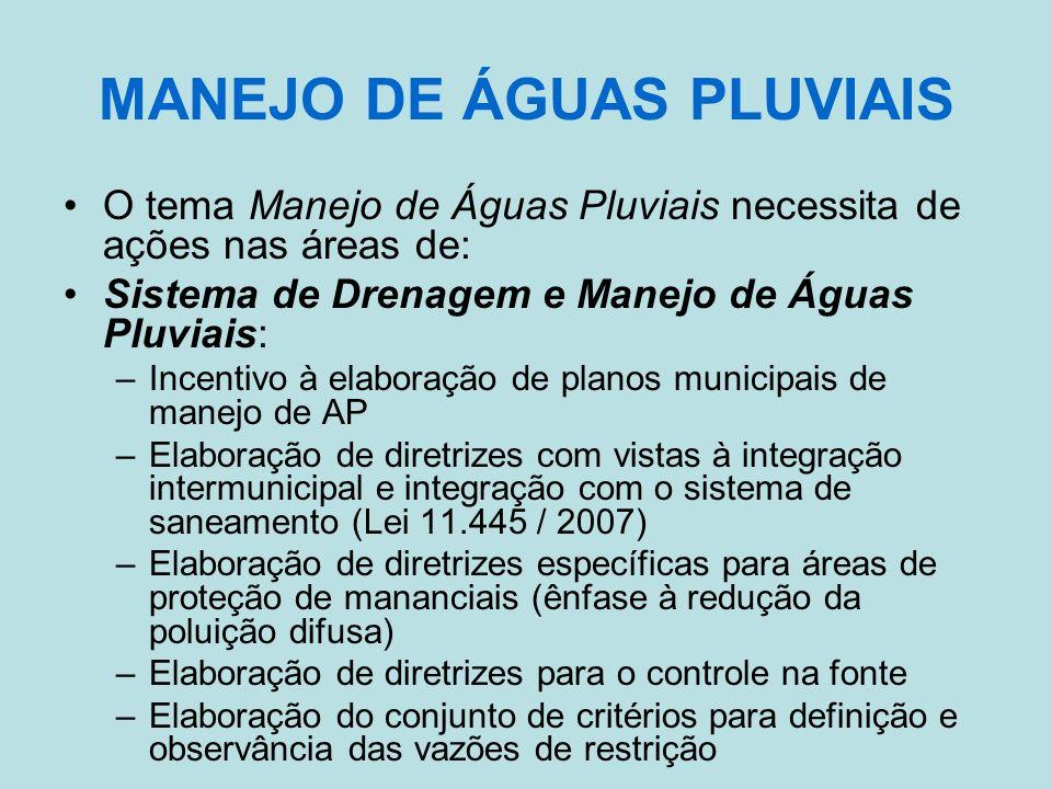 MANEJO DE ÁGUAS PLUVIAIS O tema Manejo de Águas Pluviais necessita de ações nas áreas de: Sistema de Drenagem e Manejo de Águas Pluviais: –Incentivo à elaboração de planos municipais de manejo de AP –Elaboração de diretrizes com vistas à integração intermunicipal e integração com o sistema de saneamento (Lei 11.445 / 2007) –Elaboração de diretrizes específicas para áreas de proteção de mananciais (ênfase à redução da poluição difusa) –Elaboração de diretrizes para o controle na fonte –Elaboração do conjunto de critérios para definição e observância das vazões de restrição