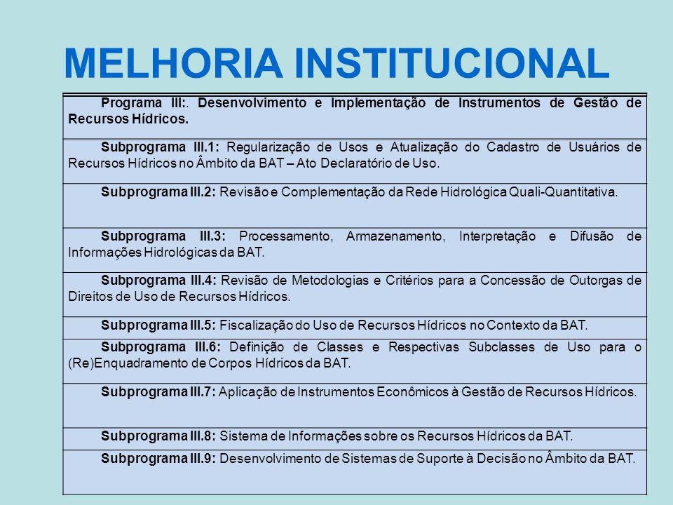 MELHORIA INSTITUCIONAL Programa III:. Desenvolvimento e Implementação de Instrumentos de Gestão de Recursos Hídricos. Subprograma III.1: Regularização