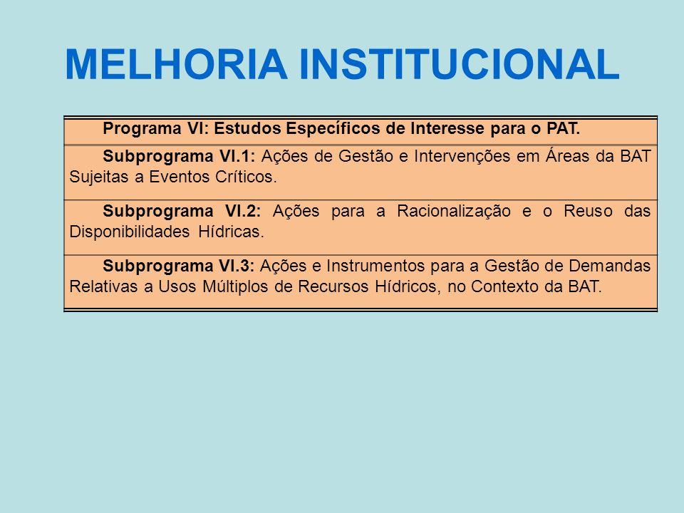 MELHORIA INSTITUCIONAL Programa VI: Estudos Específicos de Interesse para o PAT. Subprograma VI.1: Ações de Gestão e Intervenções em Áreas da BAT Suje