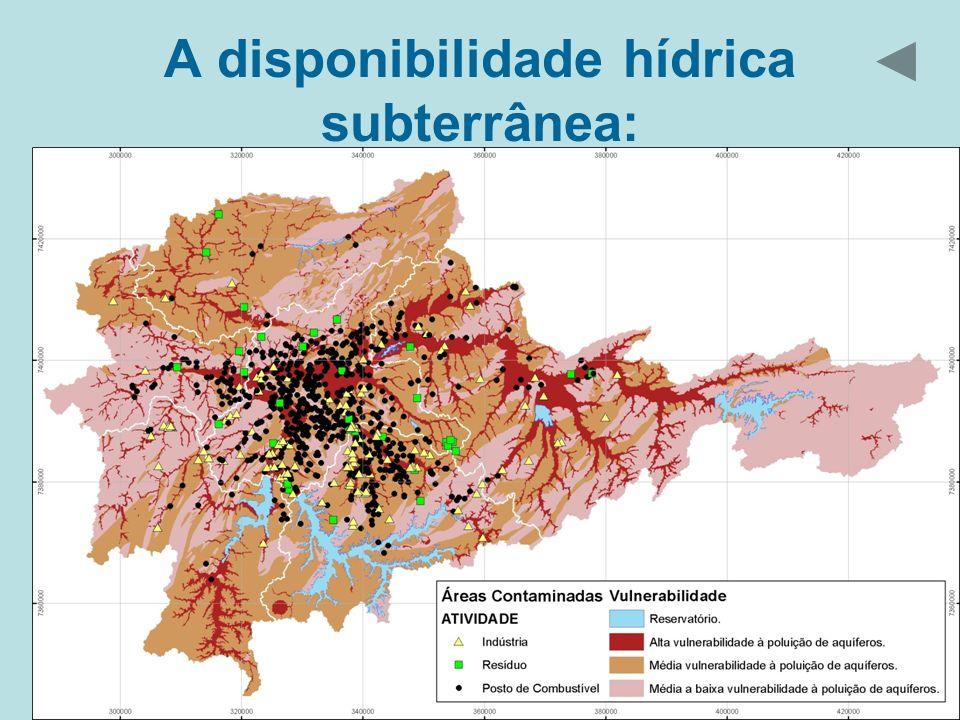 A disponibilidade hídrica subterrânea: O uso é significativo: 10 m 3 /s, aproximadamente As estimativas de recarga parecem permitir ampliação do uso a
