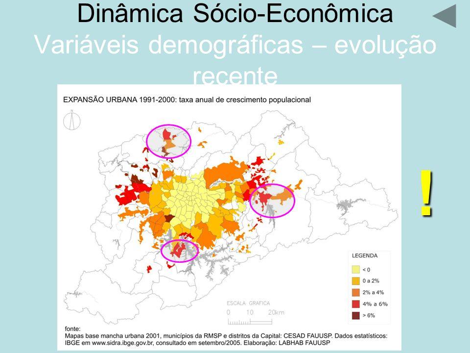Dinâmica Sócio-Econômica Variáveis demográficas – evolução recente !