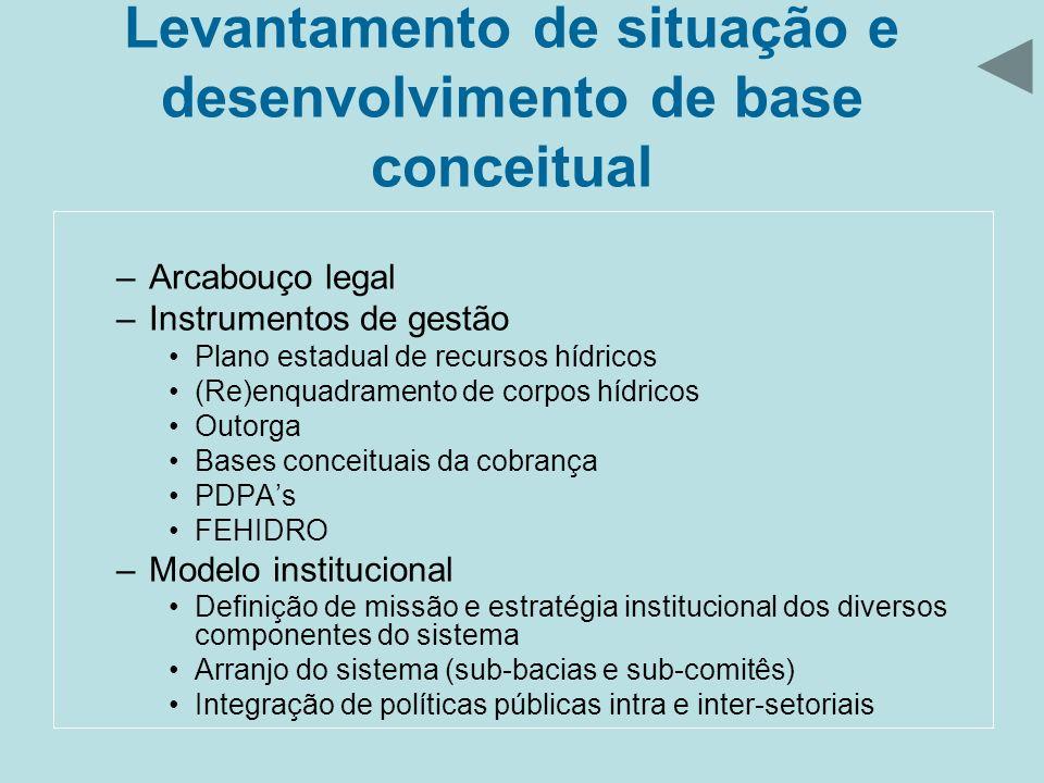 Levantamento de situação e desenvolvimento de base conceitual –Arcabouço legal –Instrumentos de gestão Plano estadual de recursos hídricos (Re)enquadr