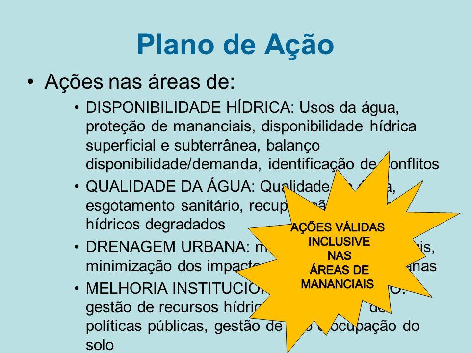 Plano de Ação Ações nas áreas de: DISPONIBILIDADE HÍDRICA: Usos da água, proteção de mananciais, disponibilidade hídrica superficial e subterrânea, ba