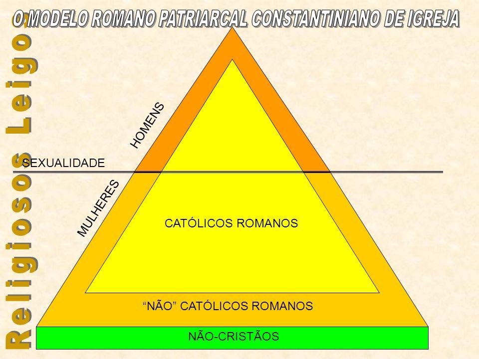 HOMENS MULHERES NÃO-CRISTÃOS SEXUALIDADE CATÓLICOS ROMANOS NÃO CATÓLICOS ROMANOS