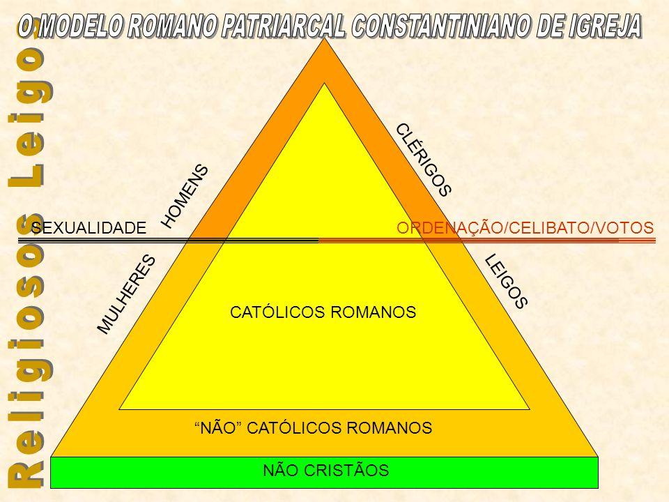 HOMENS MULHERES NÃO CRISTÃOS SEXUALIDADE CATÓLICOS ROMANOS NÃO CATÓLICOS ROMANOS ORDENAÇÃO/CELIBATO/VOTOS CLÉRIGOS LEIGOS