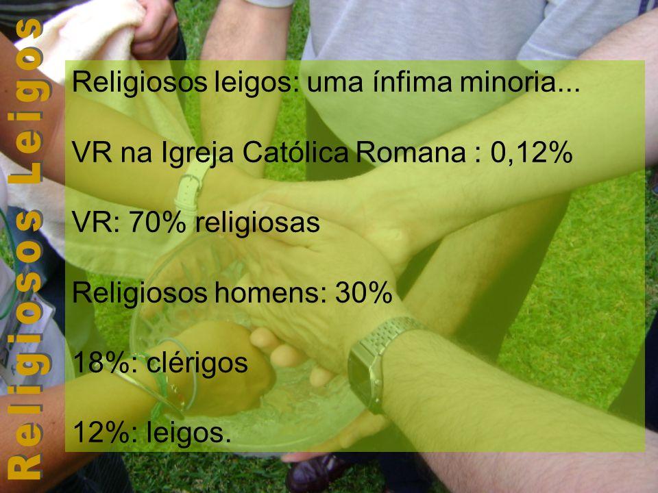 Religiosos leigos: uma ínfima minoria... VR na Igreja Católica Romana : 0,12% VR: 70% religiosas Religiosos homens: 30% 18%: clérigos 12%: leigos.