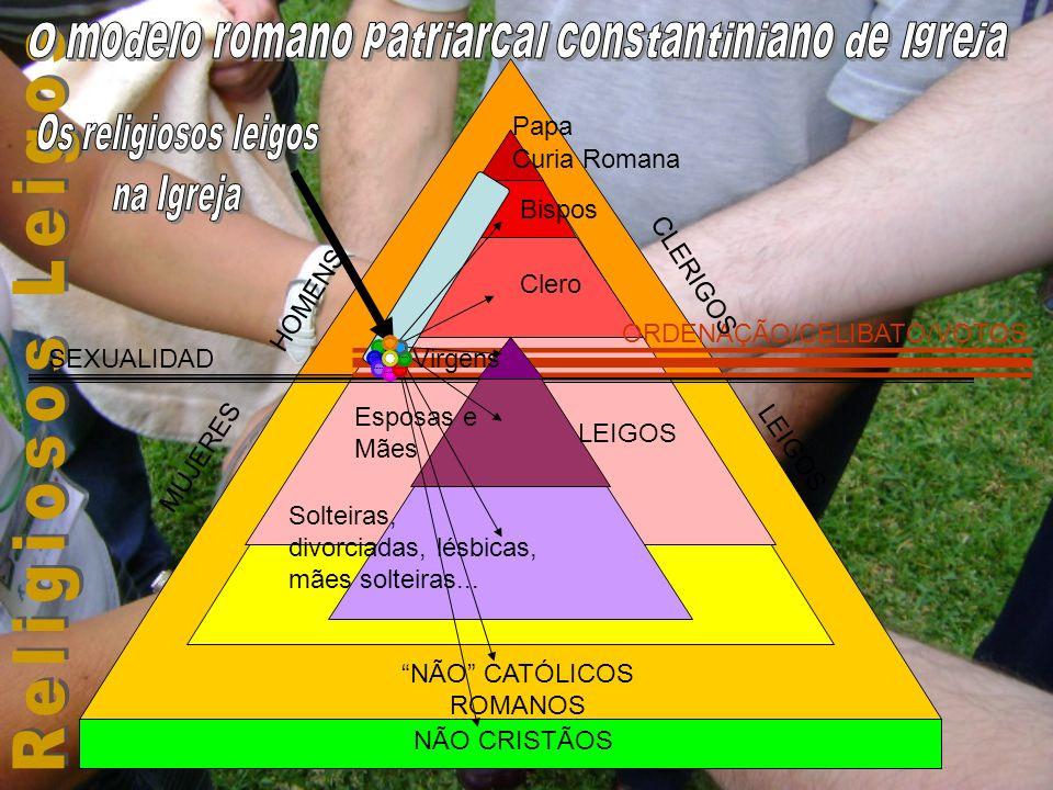 HOMENS MUJERES NÃO CRISTÃOS SEXUALIDAD CATÓLICOS ROMANÃOS NÃO CATÓLICOS ROMANOS Curia Romana Bispos Clero ORDENAÇÃO/CELIBATO/VOTOS CLERIGOS LEIGOS Vir