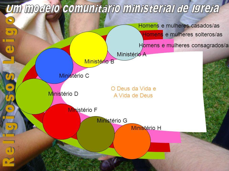 O Deus da Vida e A Vida de Deus Ministério B Ministério A Ministério D Ministério C Ministério G Ministério F Ministério H Homens e mulheres casados/a