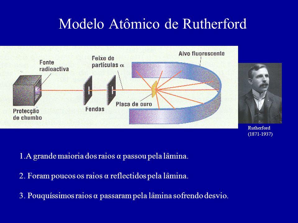 Modelo Atômico de Rutherford Rutherford (1871-1937) 1.A grande maioria dos raios α passou pela lâmina. 2. Foram poucos os raios α reflectidos pela lâm