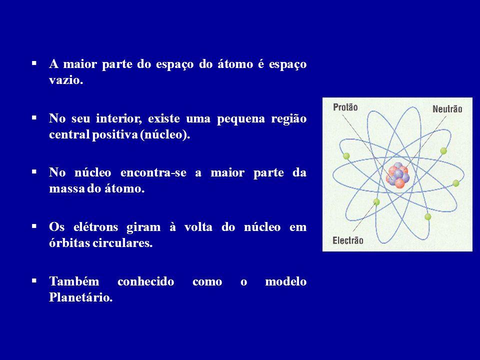 A maior parte do espaço do átomo é espaço vazio. No seu interior, existe uma pequena região central positiva (núcleo). No núcleo encontra-se a maior p