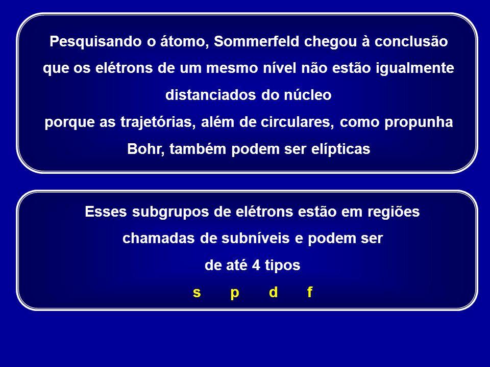 Pesquisando o átomo, Sommerfeld chegou à conclusão que os elétrons de um mesmo nível não estão igualmente distanciados do núcleo porque as trajetórias, além de circulares, como propunha Bohr, também podem ser elípticas Esses subgrupos de elétrons estão em regiões chamadas de subníveis e podem ser de até 4 tipos s p d f