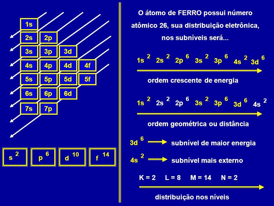 1s 2s2p 3s3p3d 4s4p4d4f 5s5p5d5f 6s6p6d 7s7p sp df 26 1014 O átomo de FERRO possui número atômico 26, sua distribuição eletrônica, nos subníveis será...