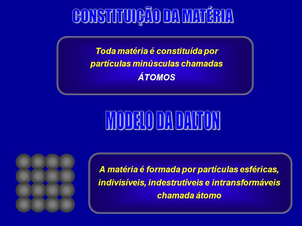 Toda matéria é constituída por partículas minúsculas chamadas ÁTOMOS A matéria é formada por partículas esféricas, indivisíveis, indestrutíveis e intransformáveis chamada átomo