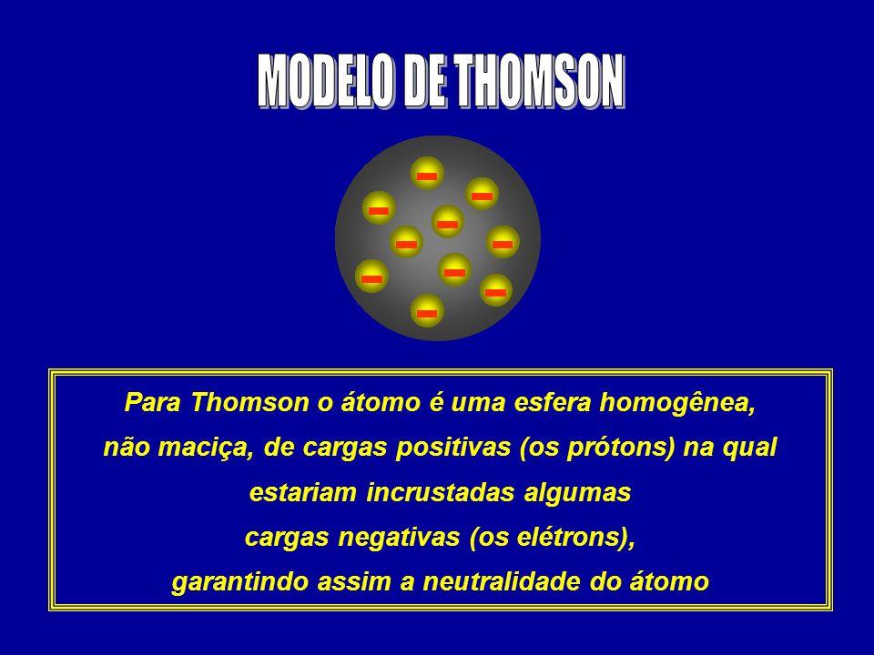 Para Thomson o átomo é uma esfera homogênea, não maciça, de cargas positivas (os prótons) na qual estariam incrustadas algumas cargas negativas (os elétrons), garantindo assim a neutralidade do átomo