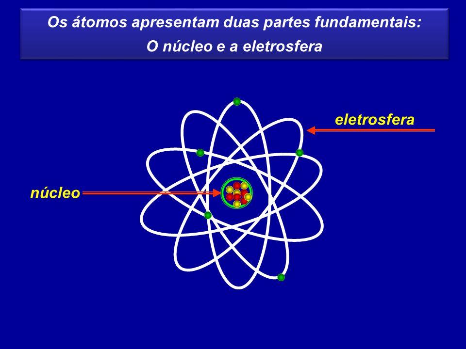 Em torno do núcleo do átomo temos uma região denominada de ELETROSFERA A eletrosfera é dividida em 7 partes chamada CAMADAS ELETRÔNICAS ou NÍVEIS DE ENERGIA