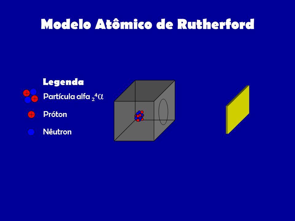 Representação macroscópica Lâmina de ouro + + + + + + + + + + + + + + + + - - - - - - - - + + + + + + - - - - - - + + + + + + - - - - - - - - - - + + + + + + + + + + + + + + + + + + + + + + Representação microscópica Legenda + Partícula alfa 2 4 α Próton Nêutron + +