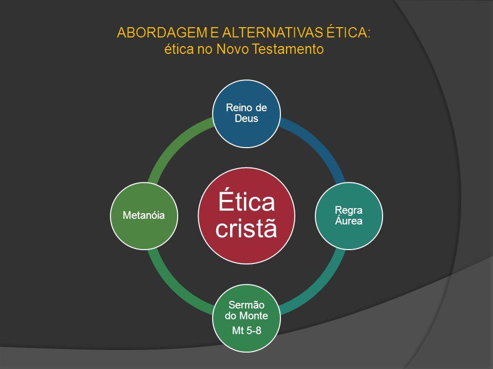 ABORDAGEM E ALTERNATIVAS ÉTICA: ética no Novo Testamento Ética cristã Reino de Deus Regra Áurea Sermão do Monte Mt 5-8 Metanóia