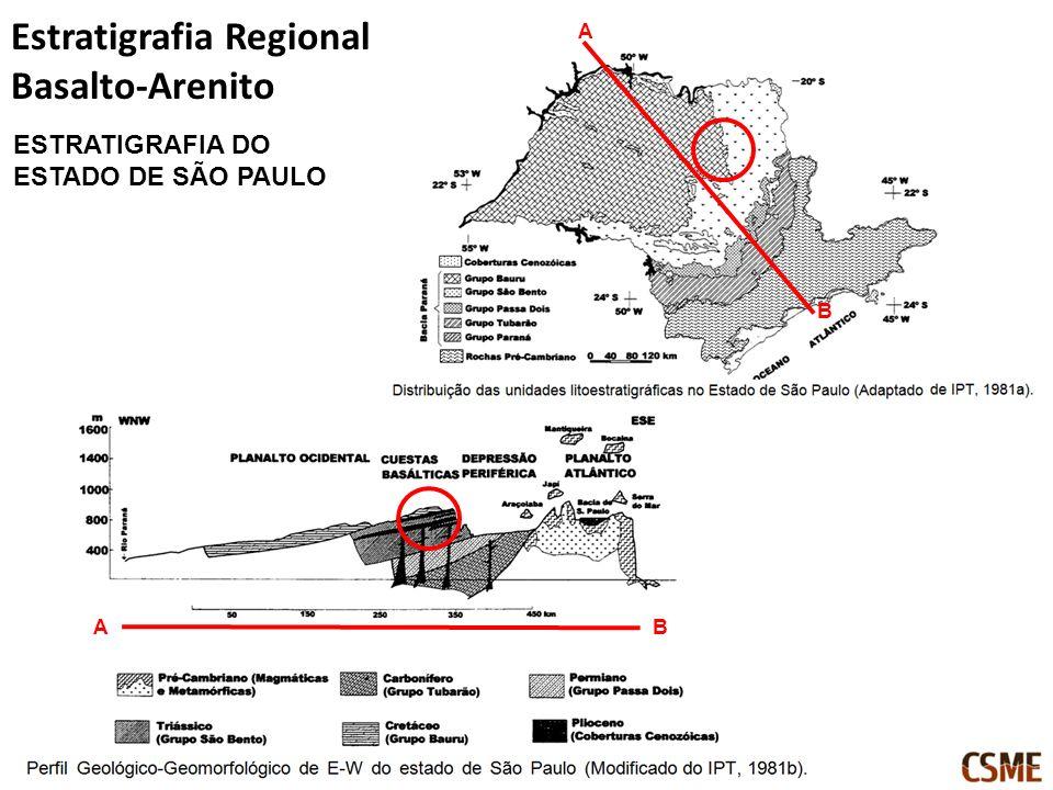 Estratigrafia Regional Basalto-Arenito ESTRATIGRAFIA DO ESTADO DE SÃO PAULO A B AB