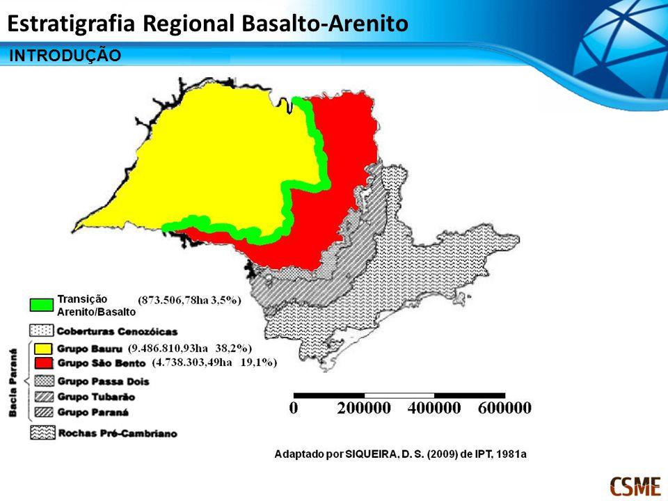INTRODUÇÃO Estratigrafia Regional Basalto-Arenito