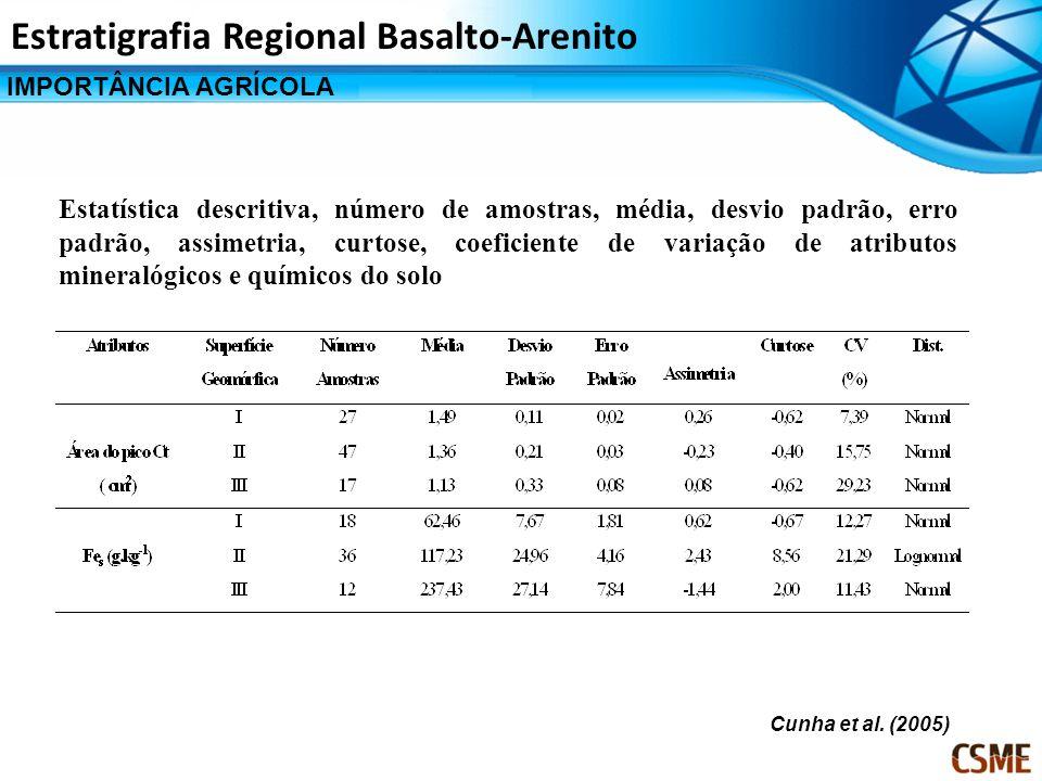 IMPORTÂNCIA AGRÍCOLA Estratigrafia Regional Basalto-Arenito Estatística descritiva, número de amostras, média, desvio padrão, erro padrão, assimetria,