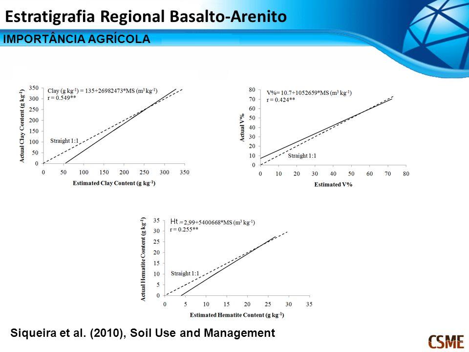 Siqueira et al. (2010), Soil Use and Management Ht IMPORTÂNCIA AGRÍCOLA Estratigrafia Regional Basalto-Arenito